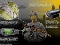 Soldatul - robot! Tehnologia de ultima ora face diferenta in razboi