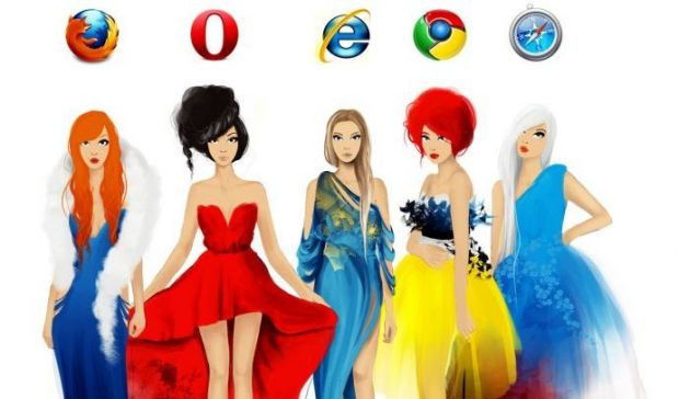 TOP Cel mai popular browser. Chrome vs. Firefox vs. Internet Explorer