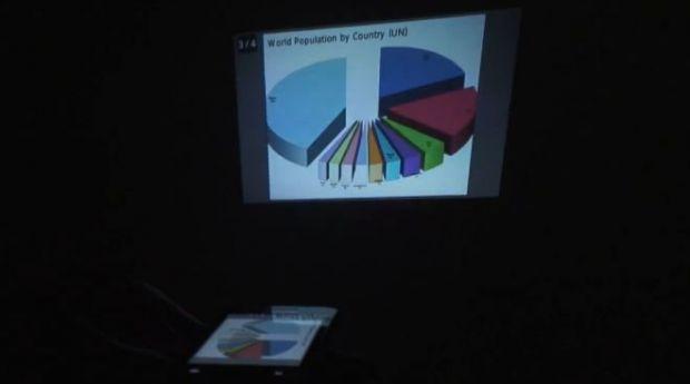 VIDEO Hands-On Samsung Galaxy Beam. Vezi cum functioneaza telefonul proiector
