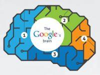 Daca rezolvi aceasta problema, poti ajunge angajat la Google