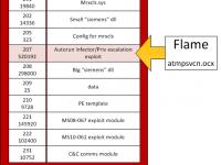 A fost descoperita legatura dintre celebri virusi Stuxnet si Flame