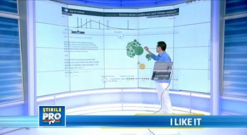 iLikeIT: Cat valorezi pentru Mark Zuckerberg? Infograficele, un adevarat trend pe internet