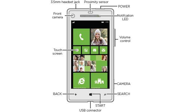HTC 8X, primul smartphone taiwanez cu Windows Phone 8