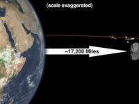 Un asteroid vine spre Pamant cu 28 000 km/h. Se va apropia extrem de mult de noi
