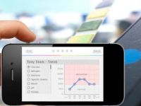 La analize pe telefon: Se pregateste aplicatia pentru iPhone care pune diagnosticul pe o simpla fotografie