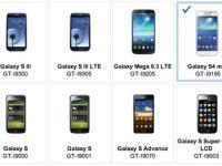 Samsung Galaxy S4 mini e aproape oficial. A aparut pe pagina de aplicatii a celor de la Samsung