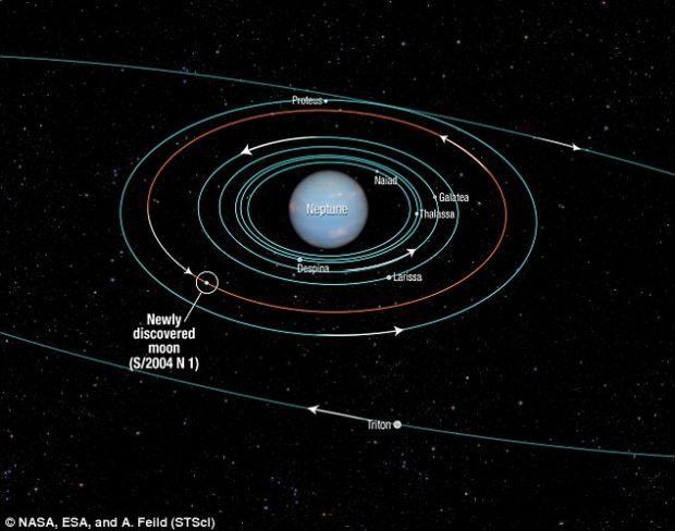 Anuntul neasteptat al NASA:  Este atat de aproape de noi si pana acum n-am stiut nimic . Ce au descoperit