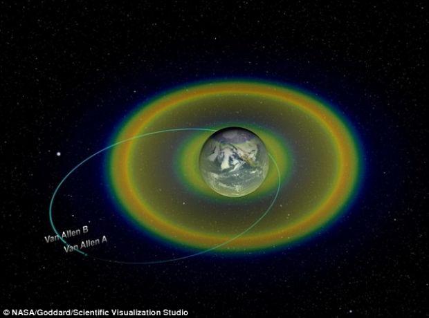 Unul din marile mistere ale stiintei a fost descifrat. Ce se intampla in centura de radiatii care inconjoara Terra