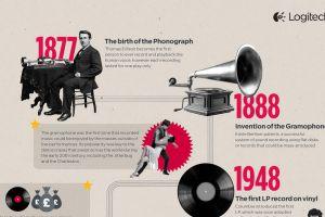 Mai crezi ca CD-ul e antic? Iata cum se asculta muzica in 1960. INFOGRAFIC