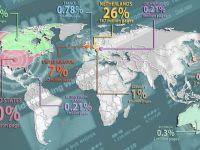 Harta pornografiei online. Cele mai multe servicii de acest fel sunt oferite de Statele Unite, Olanda si Marea Britanie