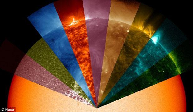 Culorile Soarelui, dezvaluite de NASA intr-un material video uluitor VIDEO