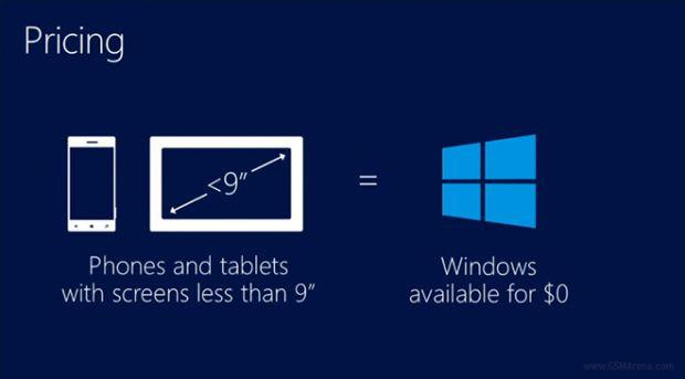 Windows va fi gratuit pentru gadgeturile cu ecran mai mic de 9 inch