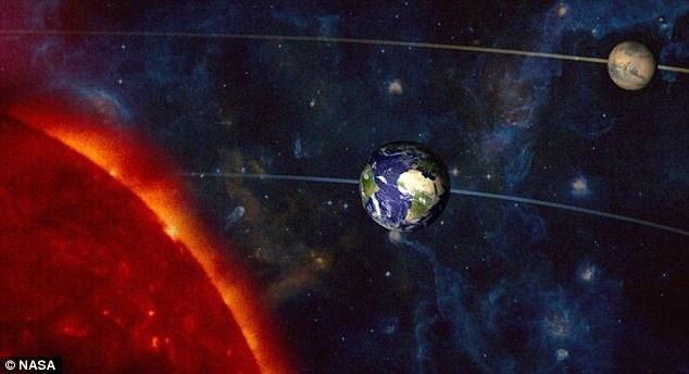 Alinierea Soarelui cu planetele Marte si Pamant ar putea fi evenimentul care ar porni inceputul sfarsitului?