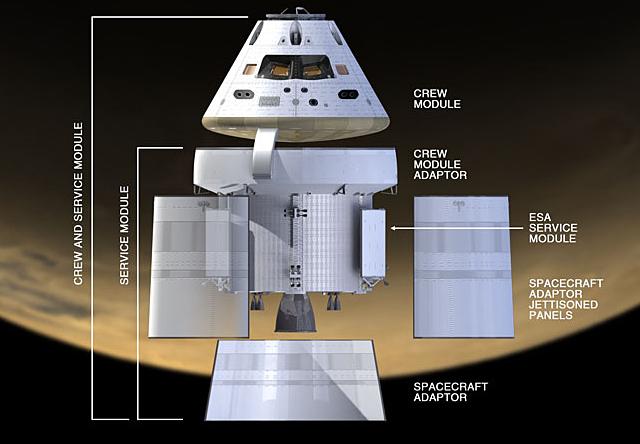 Planul ambitios al NASA. Peste cati ani vor ajunge pe Marte primii oameni