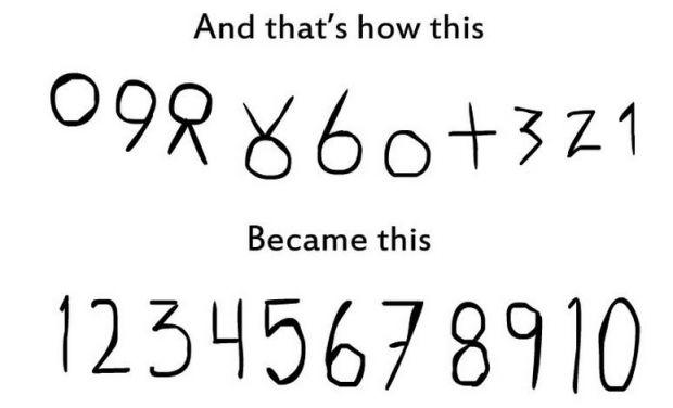 Raspunsul la intrebarea pe care probabil nu ti-ai pus-o niciodata :) Cum au aparut cifrele in actuala forma