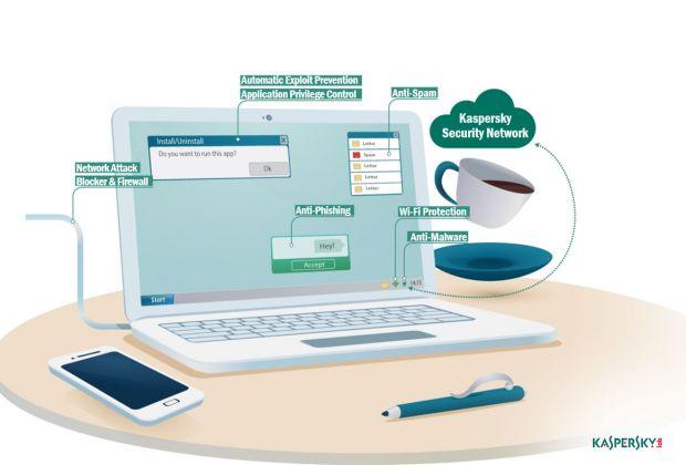 Kaspersky Lab prezinta cea mai noua versiune a solutiei Kaspersky Small Office Security pentru firmele mici