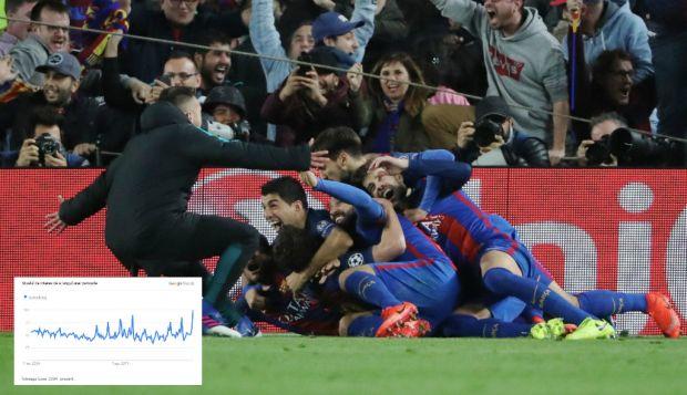 Barcelona a  reinventat  Google-ul! Ce s-a intamplat dupa victoria istorica in fata lui PSG