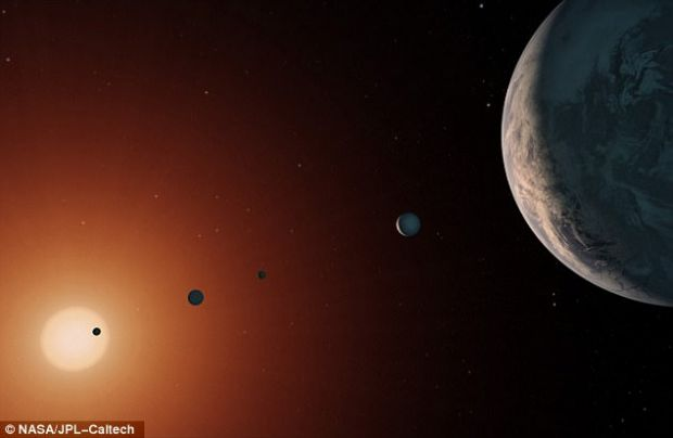 Informatii surprinzatoare despre sistemul solar Trappist-1! Astronomii sunt uimiti de ce au descoperit
