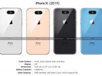 Noi zvonuri despre iPhone XI! Design radical diferit pentru camerele foto