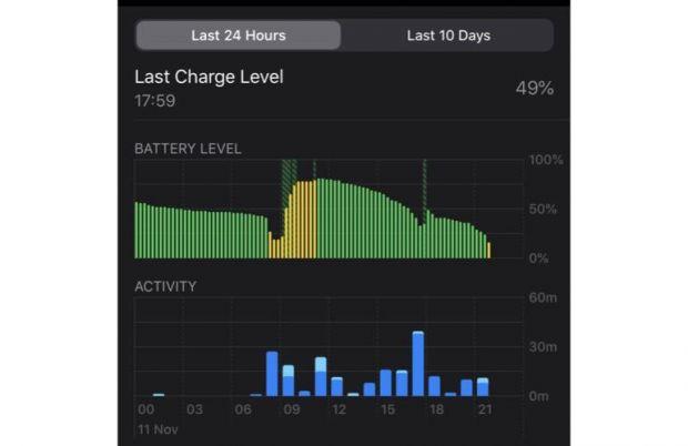 Problemele de baterie pe care ultimul update de iOS le provoacă posesorilor de iPhone