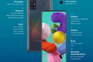 Samsung anunță oficial patru noi telefoane. Toate specificațiile modelelor Galaxy S10 Lite, Note 10 Lite, A51 și A71