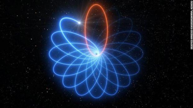 Fenomenul spectaculos observat de astronomi care confirmă, încă o dată, teoria relativității a lui Einstein