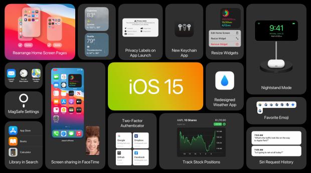 Apple a prezentat iOS 15, sistemul de operare al viitorului care va schimba telefoanele iPhone