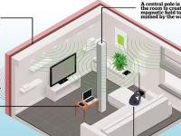 A fost inventată camera de încărcare wireless, care alimentează orice gadget prin aer
